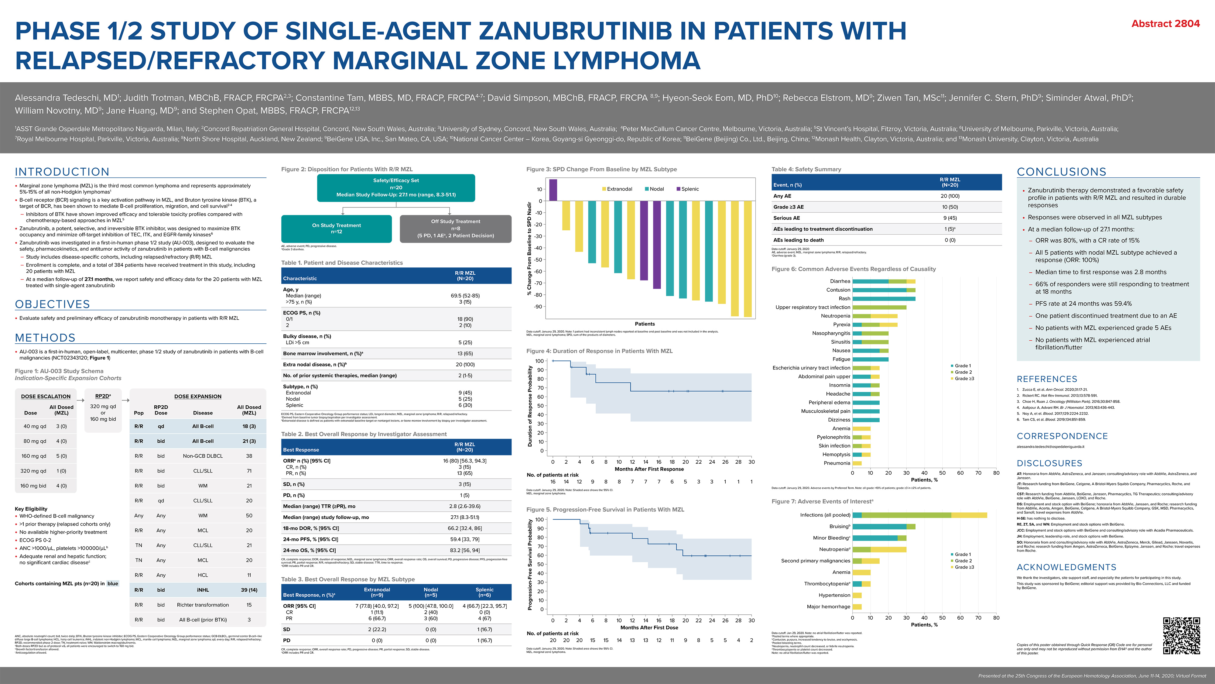 Phase 1/2 study of single‑agent Zanubrutinib in patients with relapsed / refractory marginal zone lymphoma