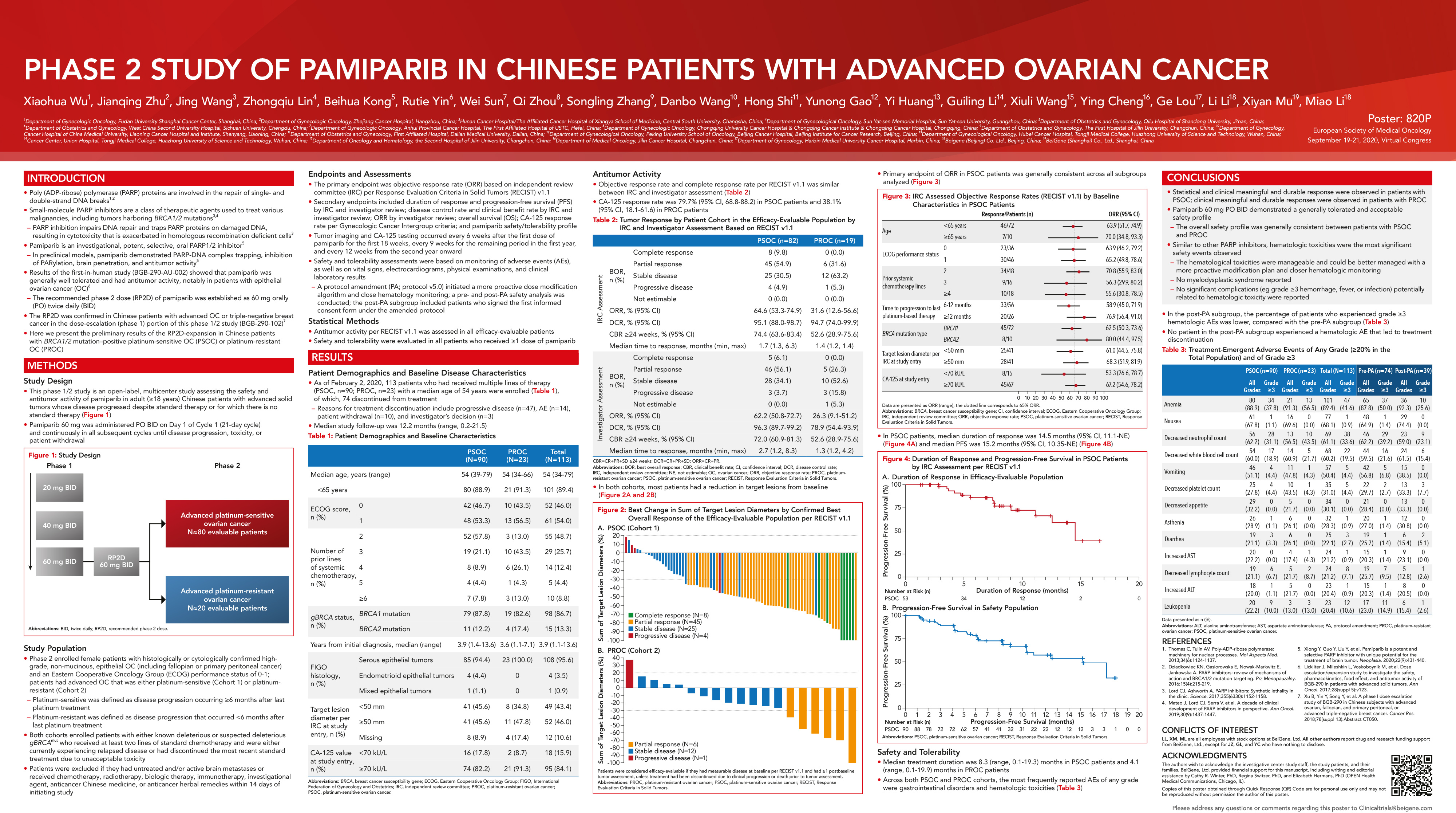 Phase 2 study of pamiparib in chinese patients with advanced ovarian cancer